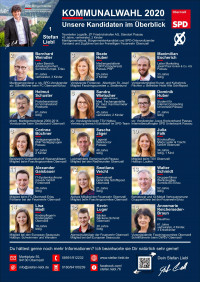 2020-01-22 Kandidaten-Übersicht