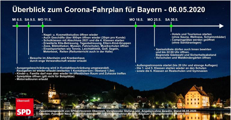 Corona Fahrplan Bayern neu